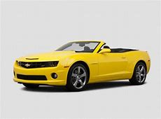 Top 10 Cars for Single Guys to Attract Women Zero To 60