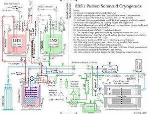 Piping And Instrument Diagram For The Proposed Cryogenic