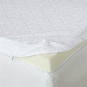 back pain help memory foam mattress toppers work to With do mattress toppers work