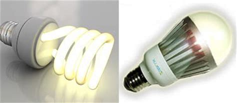 light bulb suppliers near me nc greenpower nc green power ralegh nc blog eco new