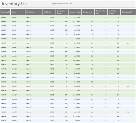inventory excel list with reorder stock take spreadsheet template list template templates