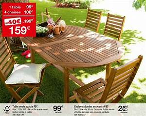 Table De Jardin Pliante Carrefour : table basse pliante carrefour ~ Dailycaller-alerts.com Idées de Décoration