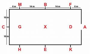 shorten your reins arena geometry With small dressage arena letters