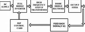 Block Diagram Of Full Bridge Dc