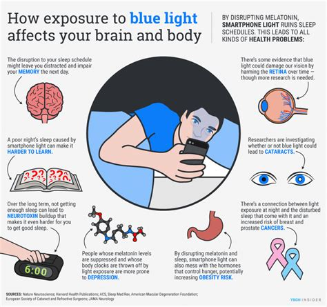 what does the blue light filter do how smartphone light affects your brain body
