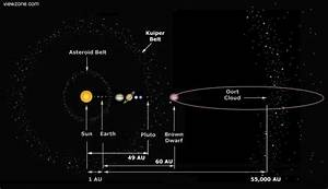 Cosmic climate change: Is the cause of all this extreme ...