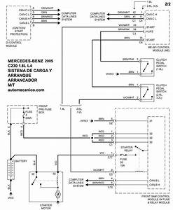 Mercedes Benz Diagramas 2005