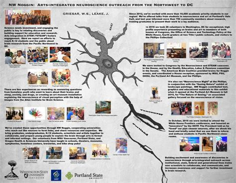 Publications – NW NOGGIN: Neuroscience outreach group ...