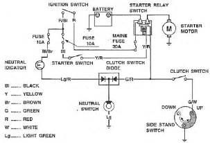 similiar 94 ford mustang radio diagram keywords 94 ford mustang electric window diagram wiring diagram photos for