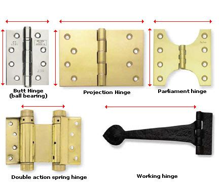 door hinge types the different types of hinges explained in detail