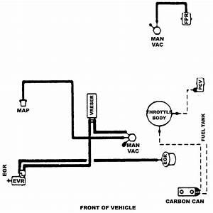 Ford Bronco Fuse Box Fuel Box