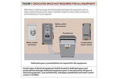 general installation requirements part xxvi electrical