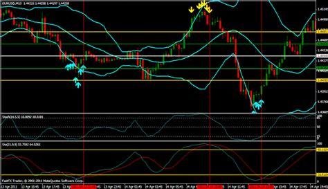 rainbow trendline forex system yukabolypohe web fc2