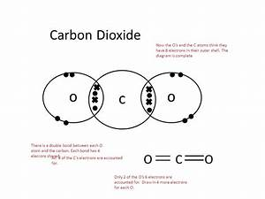 Showing Covalent Bonding Using Dot Cross Diagrams