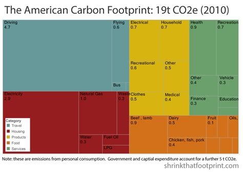 Mapping The American Carbon Footprint, Down To The Last