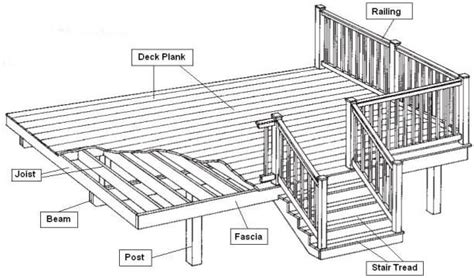 Superb Deck Drawings #1 Deck Permit Drawings  Ideas For