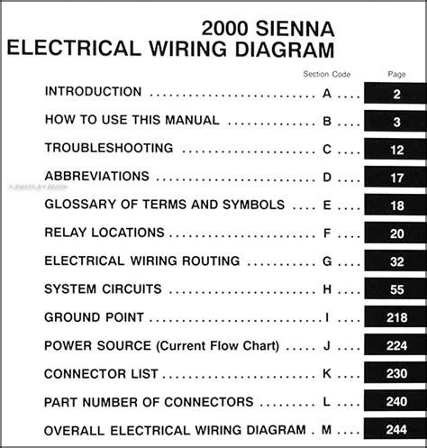 Van Electrical Wiring Diagram