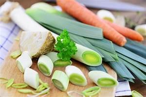Dünger Für Gemüse Selber Machen : rezept eingesalzenes gem se selber machen frag mutti ~ Articles-book.com Haus und Dekorationen