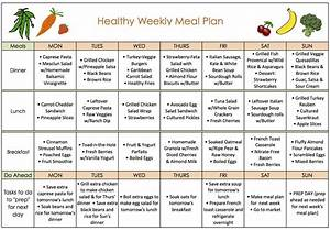 Diet Diet Meal Plans Weekly Plans Weekly Healthy The Conveniences Of Weight Loss Meal Plans