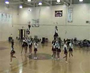 Basketball Scouting Charts High School Basketball Game Blank Scouting Reports Forms