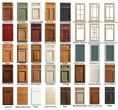 Cabinet Kitchen Door Cabinets Doors Inset Types