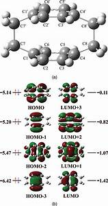 The Optimized Atomic Structure  A  And Frontier Molecular