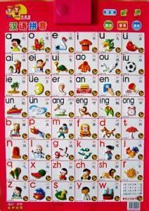 Pinyin Chart For Kids Learning Chinese Audio Chickabiddy Hanyu Pinyin Chart