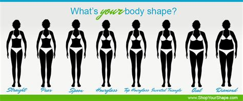 Top 9 Ways To Look Better Based On Your Body Shape And