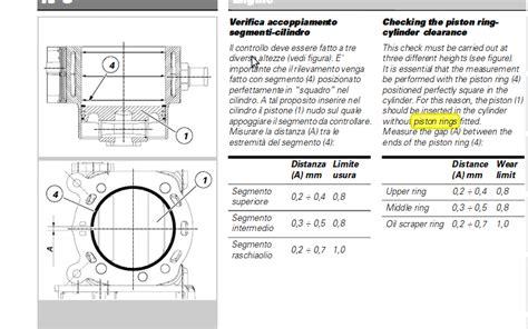 top  rebuild piston rings gap clearances ducatiorg