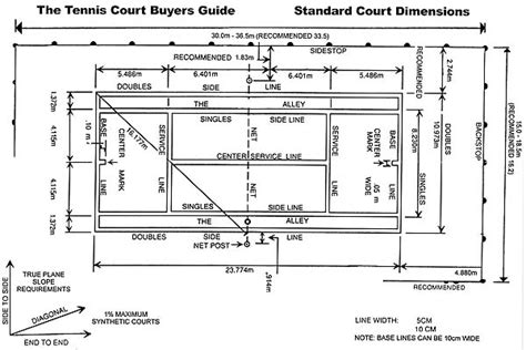 A tennis court is 26yd long, with a. Spectrum World: Tennis Court Dimensions