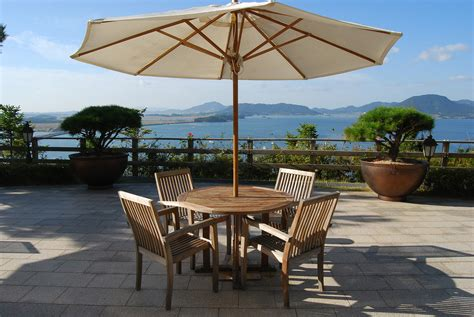 5 Quick Tips For Buying A Patio Umbrella