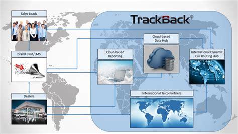 Track Dealer Responses To Digital Crm Leads  Trackback