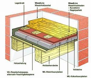 Estrich Auf Holzbalkendecke : woodline massivholzb den bodenaufbauten f r sichtbare holzdecken ~ Watch28wear.com Haus und Dekorationen