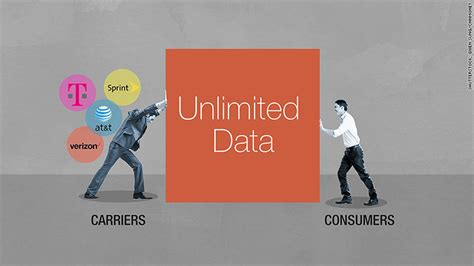 unlimited data plans aren t really unlimited oct 21 2015