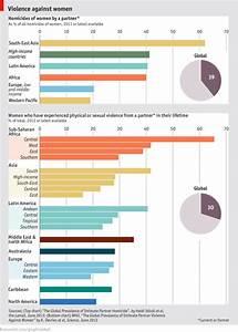 Daily Chart Love Kills The Economist