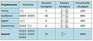 Prozentuale änderung Berechnen : bruche in prozent von bruch prozentsatz zahlen und gren beitrag i m weg wie rechnet man brche ~ Themetempest.com Abrechnung
