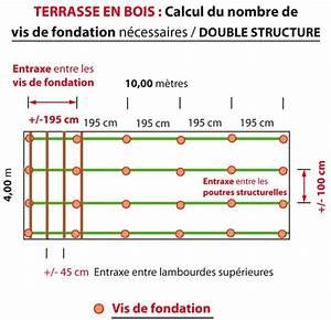 Vis De Fondation Castorama : espacement des lambourdes pour terrasse bois evtod ~ Dailycaller-alerts.com Idées de Décoration