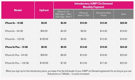 att iphone trade in t mobile offering iphone 6s for 5 15 per month