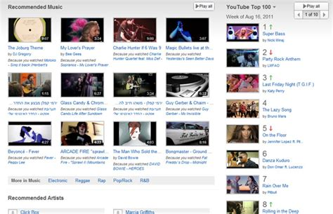 Top Music Videos And Recommendations