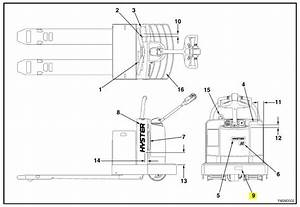 Where Do I Find My Hyster Forklift U0026 39 S Serial Number