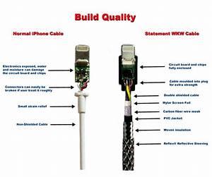Usb Aux Ipod Cable Best Buy