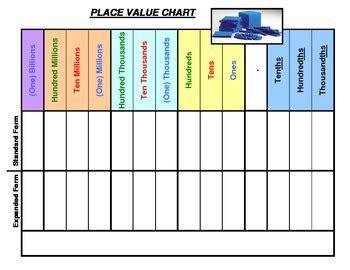 place  chart  color  duncan edwards teachers