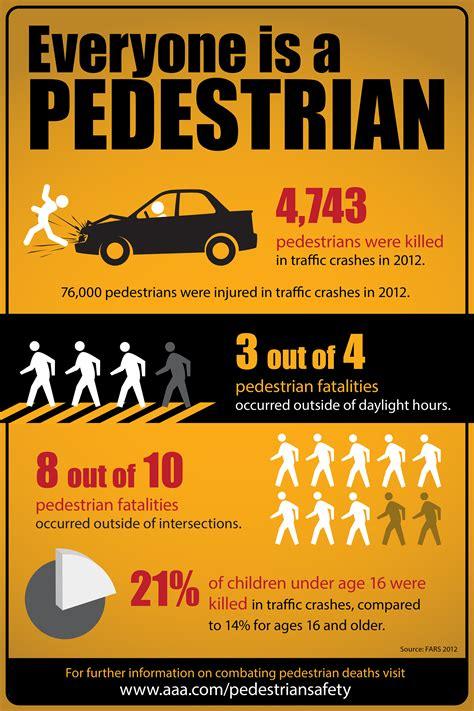 Pedestrian Safety | Rear View Safety