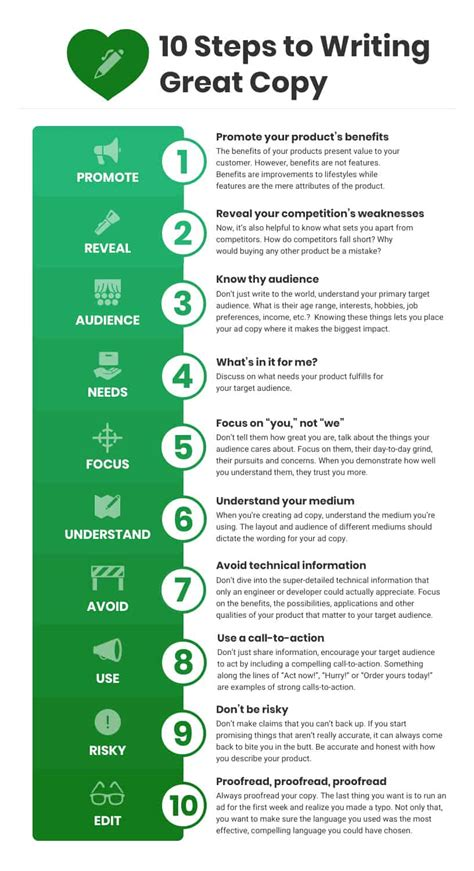 10 Tips for Writing High-Quality Website Content - Infographic