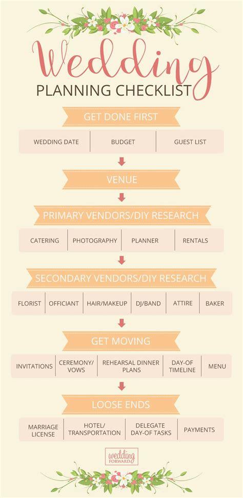 ultimate wedding checklist  wedding planning checklist