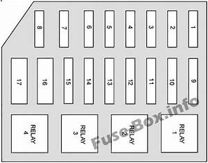 Fuse Box Diagram  U0026gt  Mercury Grand Marquis  1992