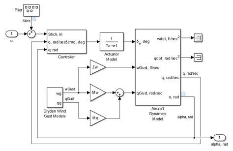 block diagram matlab simulink