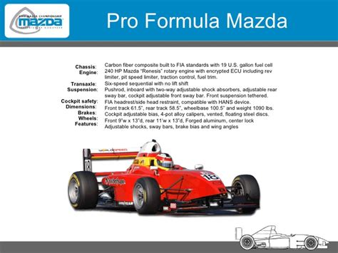 formula mazda chassis formula mazda marketing 2009 jona
