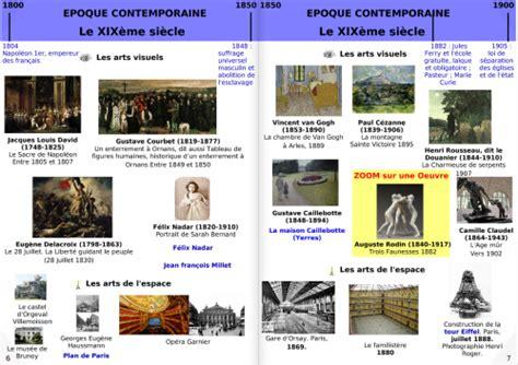 frise num 233 rique histoire des arts de la pr 233 histoire au d 233 but xxie si 232 cle histoire des arts
