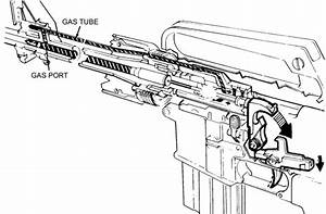 How It Works  Firearm Diagrams